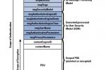 SNMP概述–运维必知的协议基础