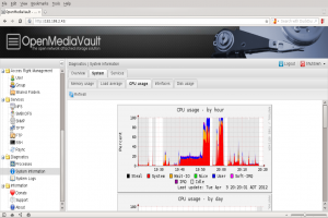 openmediavault-0.2.5-monitor.png
